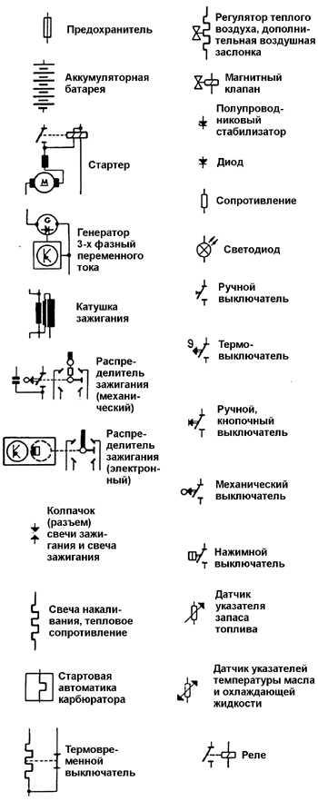 элементов в электросхемах