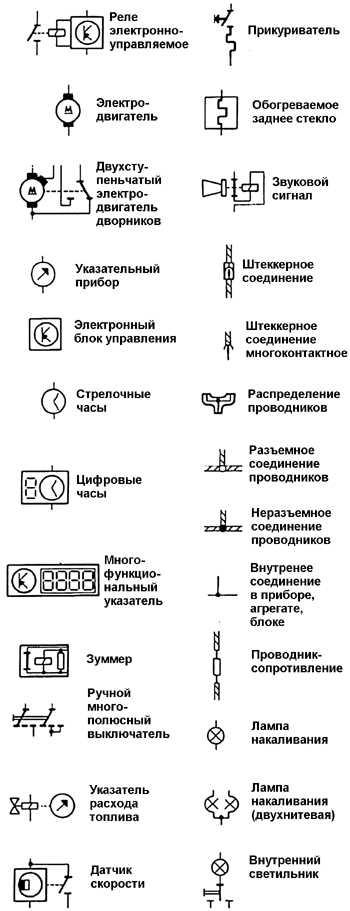 10.20.6 Обозначение элементов